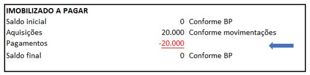 Exemplo de DFC - Identificação de movimentações das contas contábeis - Exemplo 10