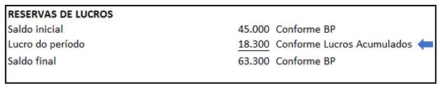 Exemplo de DFC - Identificação de movimentações das contas contábeis - Exemplo 14