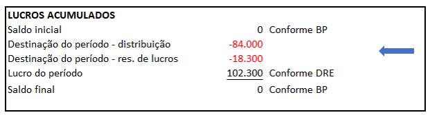 Exemplo de DFC - Identificação de movimentações das contas contábeis - Exemplo 15