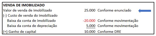 Exemplo de DFC - Identificação de movimentações das contas contábeis - Exemplo 16