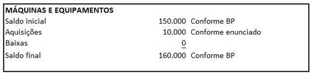 Exemplo de DFC - Identificação de movimentações das contas contábeis - Exemplo 4