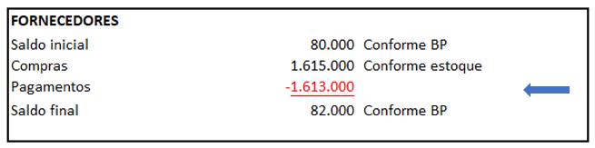 Exemplo de DFC - Identificação de movimentações das contas contábeis - Exemplo 6