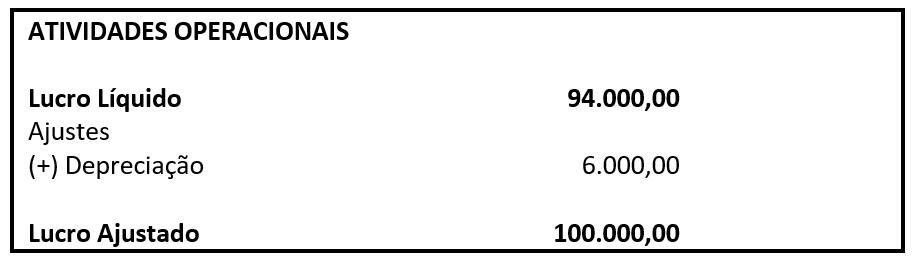 Exemplo detalhado de DFC 5